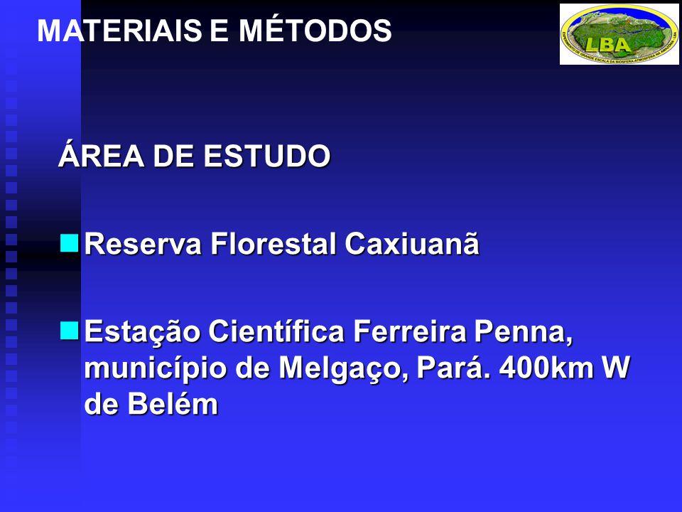 ÁREA DE ESTUDO Reserva Florestal Caxiuanã Reserva Florestal Caxiuanã Estação Científica Ferreira Penna, município de Melgaço, Pará.