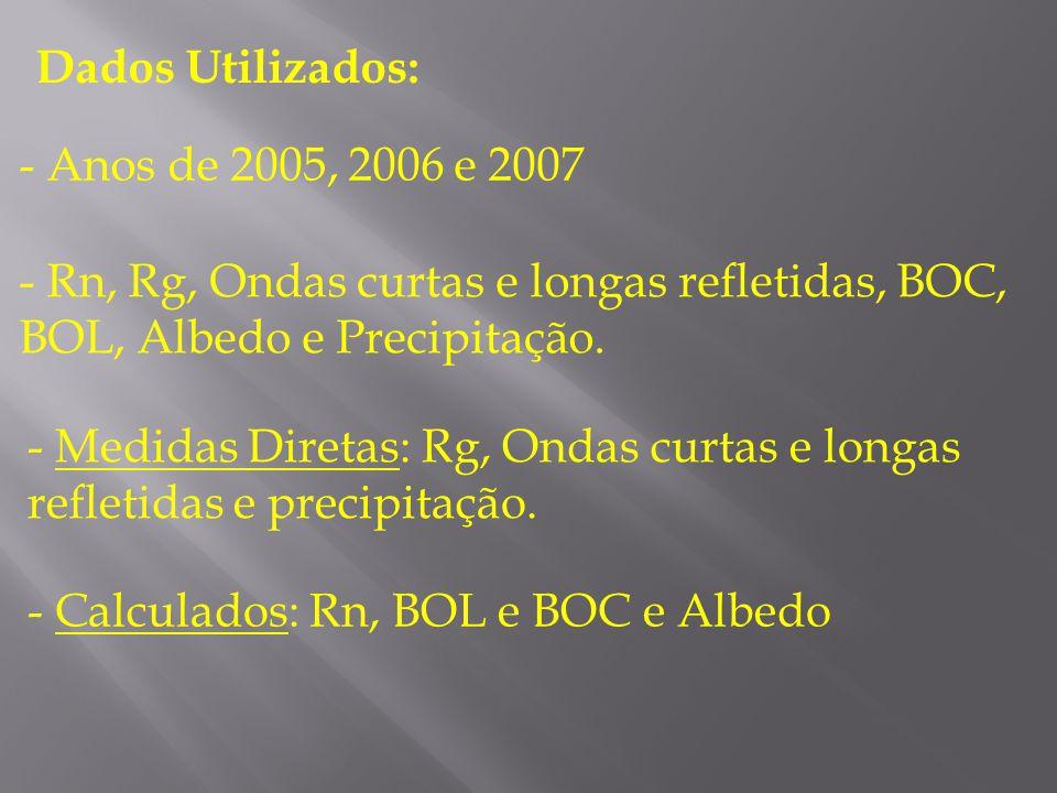 Dados Utilizados: - Anos de 2005, 2006 e 2007 - Rn, Rg, Ondas curtas e longas refletidas, BOC, BOL, Albedo e Precipitação. - Medidas Diretas: Rg, Onda