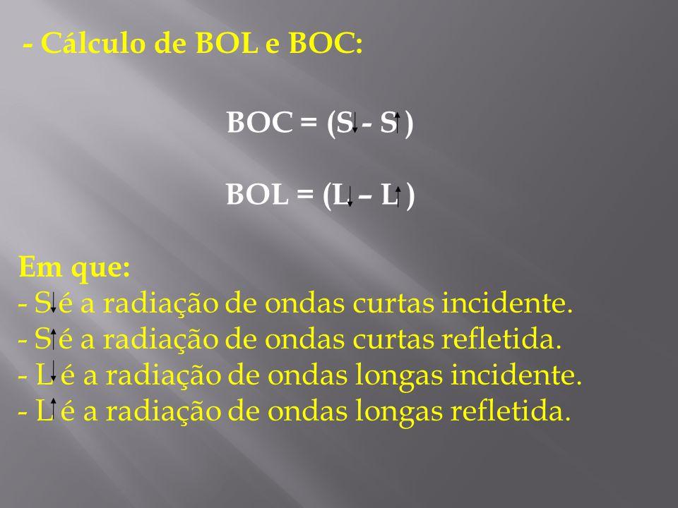 - Cálculo de BOL e BOC: BOC = (S - S ) BOL = (L – L ) Em que: - S é a radiação de ondas curtas incidente. - S é a radiação de ondas curtas refletida.