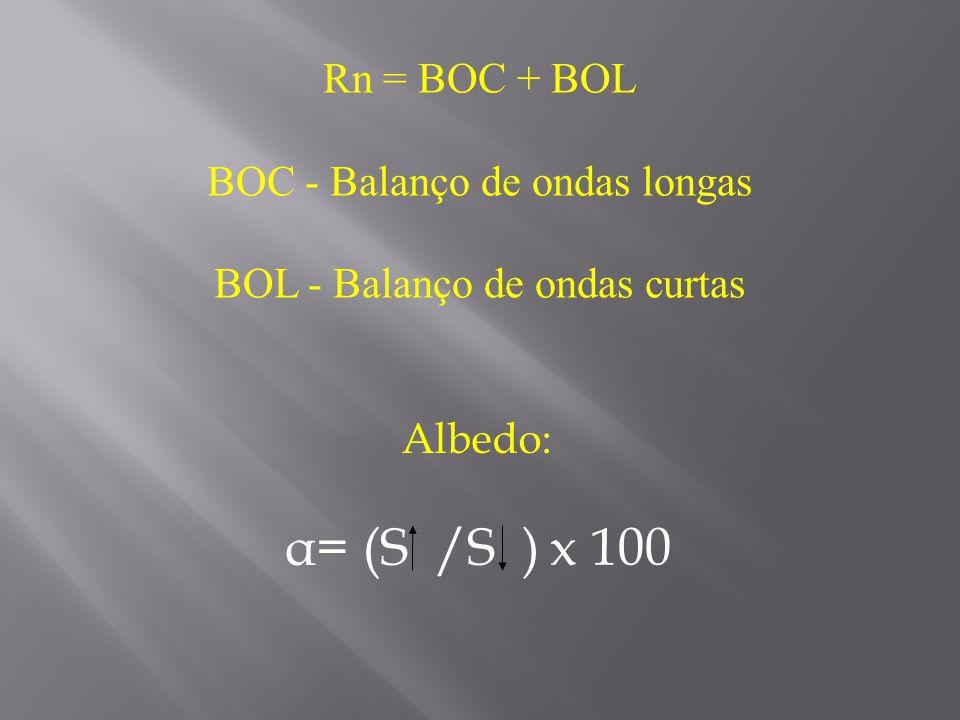 Rn = BOC + BOL BOC - Balanço de ondas longas BOL - Balanço de ondas curtas Albedo: α= (S /S ) x 100