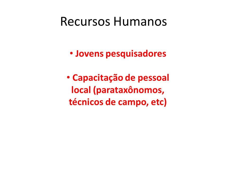 Recursos Humanos Jovens pesquisadores Capacitação de pessoal local (parataxônomos, técnicos de campo, etc)
