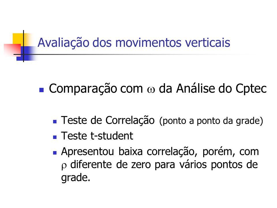 Avaliação dos movimentos verticais Comparação com  da Análise do Cptec Teste de Correlação (ponto a ponto da grade) Teste t-student Apresentou baixa correlação, porém, com  diferente de zero para vários pontos de grade.