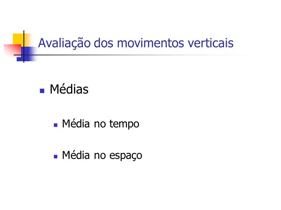 Avaliação dos movimentos verticais Médias Média no tempo Média no espaço