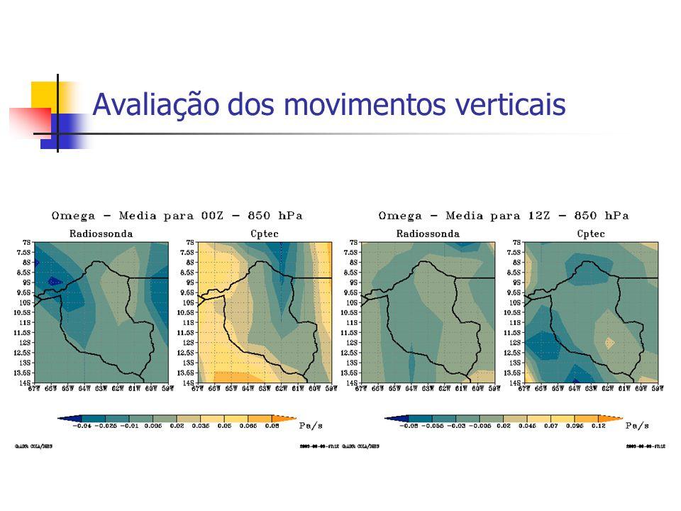 Avaliação dos movimentos verticais