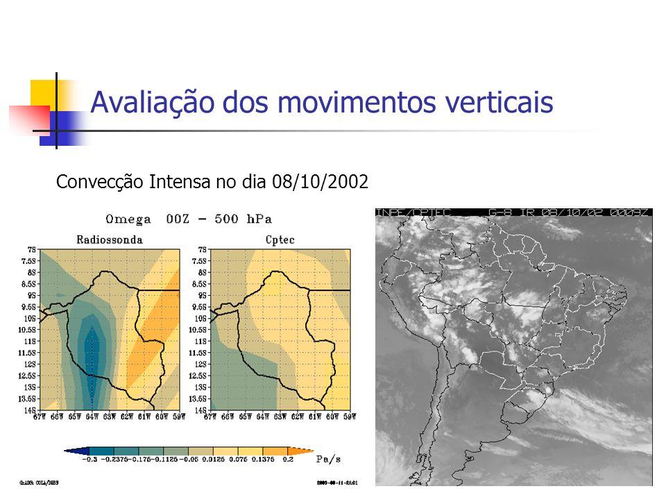 Convecção Intensa no dia 08/10/2002