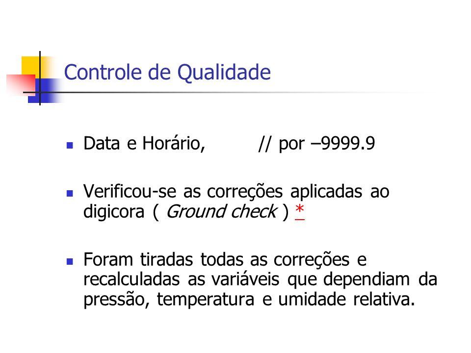 Controle de Qualidade Data e Horário, // por –9999.9 Verificou-se as correções aplicadas ao digicora ( Ground check ) ** Foram tiradas todas as correções e recalculadas as variáveis que dependiam da pressão, temperatura e umidade relativa.