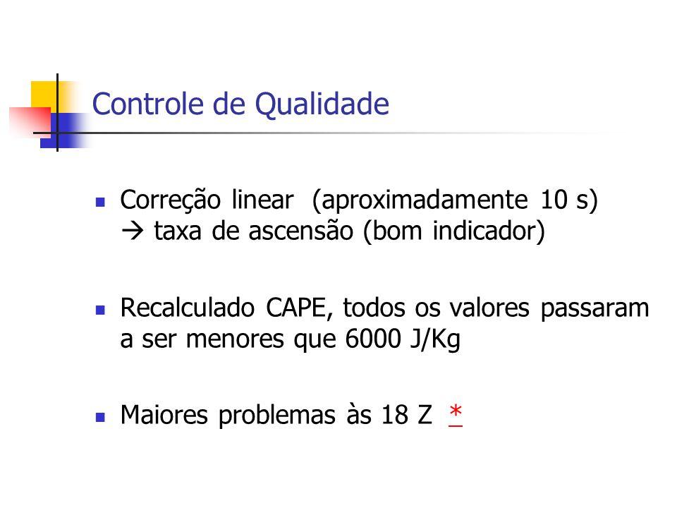 Controle de Qualidade Correção linear (aproximadamente 10 s)  taxa de ascensão (bom indicador) Recalculado CAPE, todos os valores passaram a ser menores que 6000 J/Kg Maiores problemas às 18 Z **