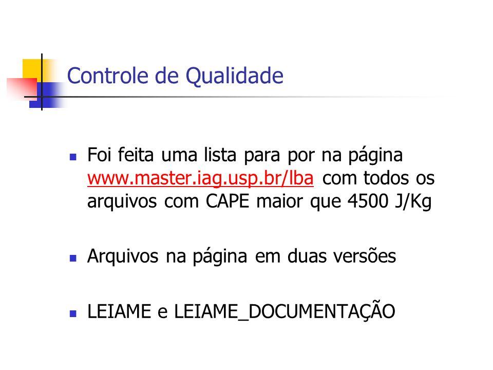 Controle de Qualidade Foi feita uma lista para por na página www.master.iag.usp.br/lba com todos os arquivos com CAPE maior que 4500 J/Kg www.master.iag.usp.br/lba Arquivos na página em duas versões LEIAME e LEIAME_DOCUMENTAÇÃO