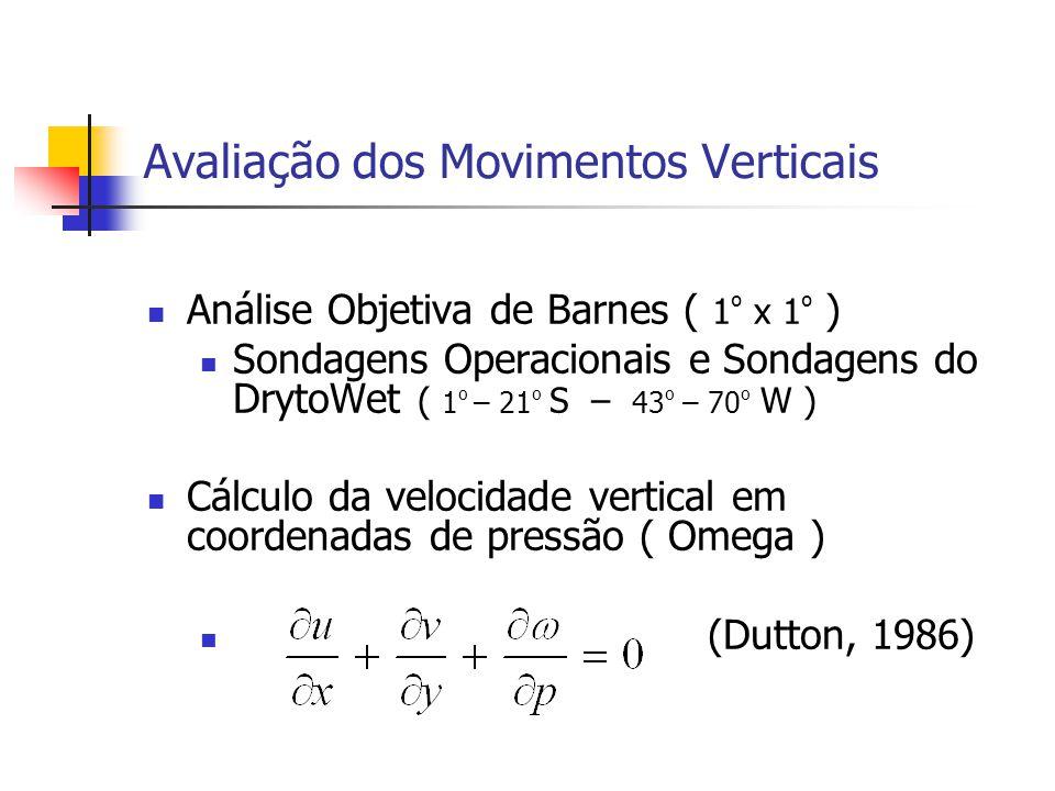Avaliação dos Movimentos Verticais Análise Objetiva de Barnes ( 1 º x 1 º ) Sondagens Operacionais e Sondagens do DrytoWet ( 1 º – 21 º S – 43 º – 70 º W ) Cálculo da velocidade vertical em coordenadas de pressão ( Omega ) (Dutton, 1986)
