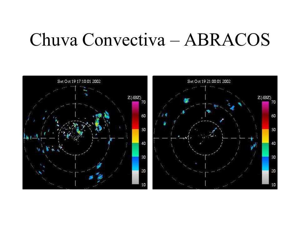 Chuva Convectiva – ABRACOS