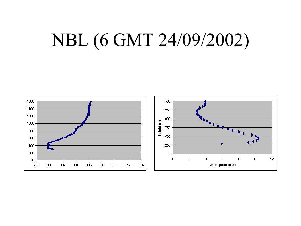 NBL (6 GMT 24/09/2002)