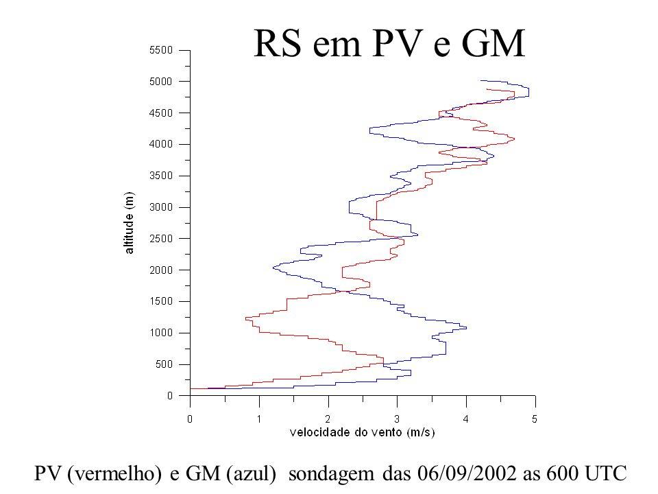 PV (vermelho) e GM (azul) sondagem das 06/09/2002 as 600 UTC RS em PV e GM