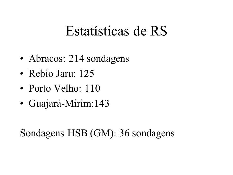 Estatísticas de RS Abracos: 214 sondagens Rebio Jaru: 125 Porto Velho: 110 Guajará-Mirim:143 Sondagens HSB (GM): 36 sondagens
