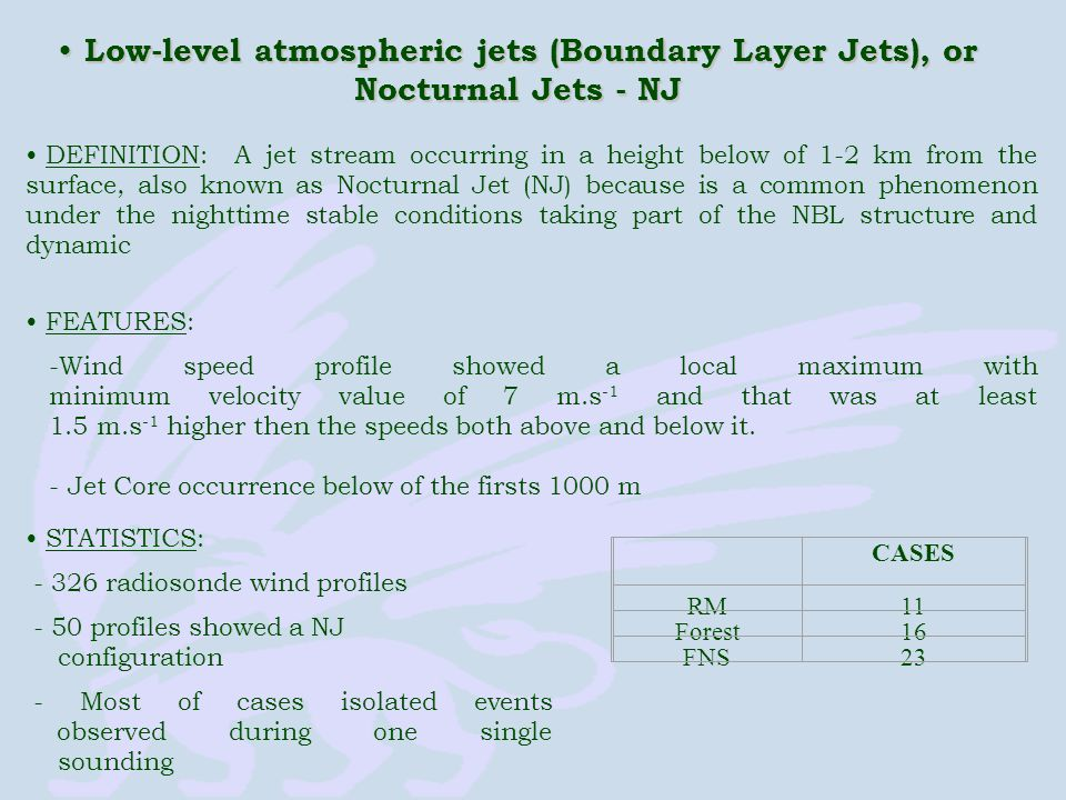 Low-level atmospheric jets (Boundary Layer Jets), or Nocturnal Jets - NJ Low-level atmospheric jets (Boundary Layer Jets), or Nocturnal Jets - NJ DEFI