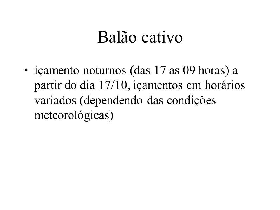 Balão cativo içamento noturnos (das 17 as 09 horas) a partir do dia 17/10, içamentos em horários variados (dependendo das condições meteorológicas)