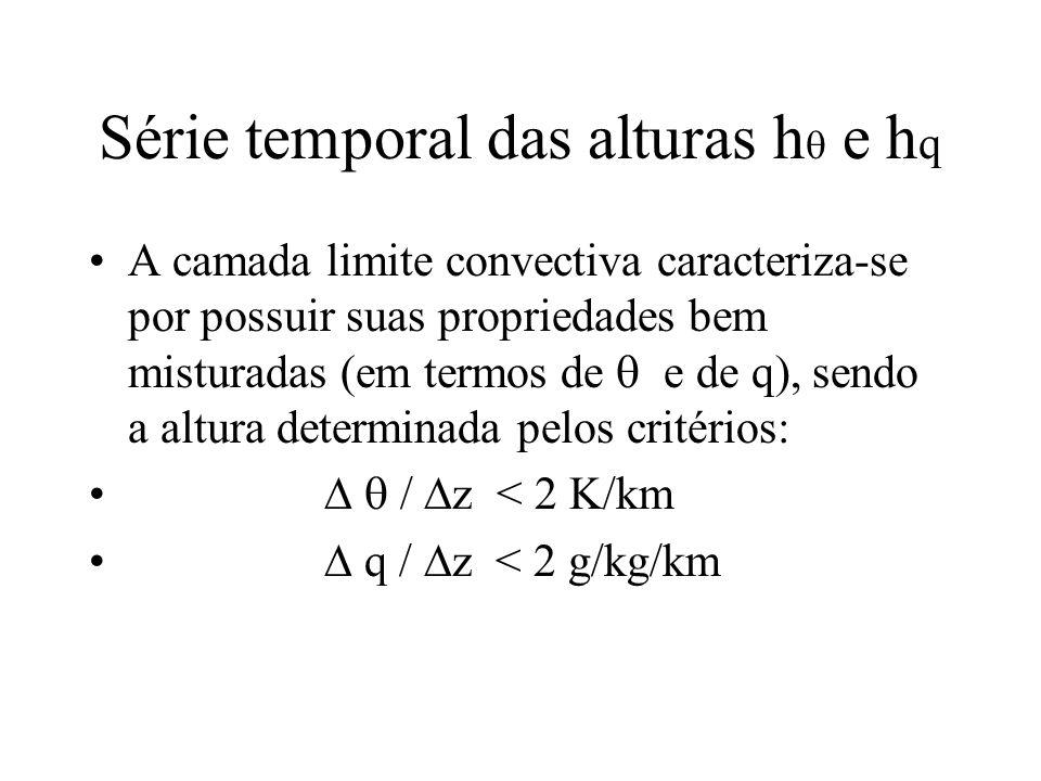 Série temporal das alturas h  e h q A camada limite convectiva caracteriza-se por possuir suas propriedades bem misturadas (em termos de  e de q), sendo a altura determinada pelos critérios:   /  z < 2 K/km  q /  z < 2 g/kg/km