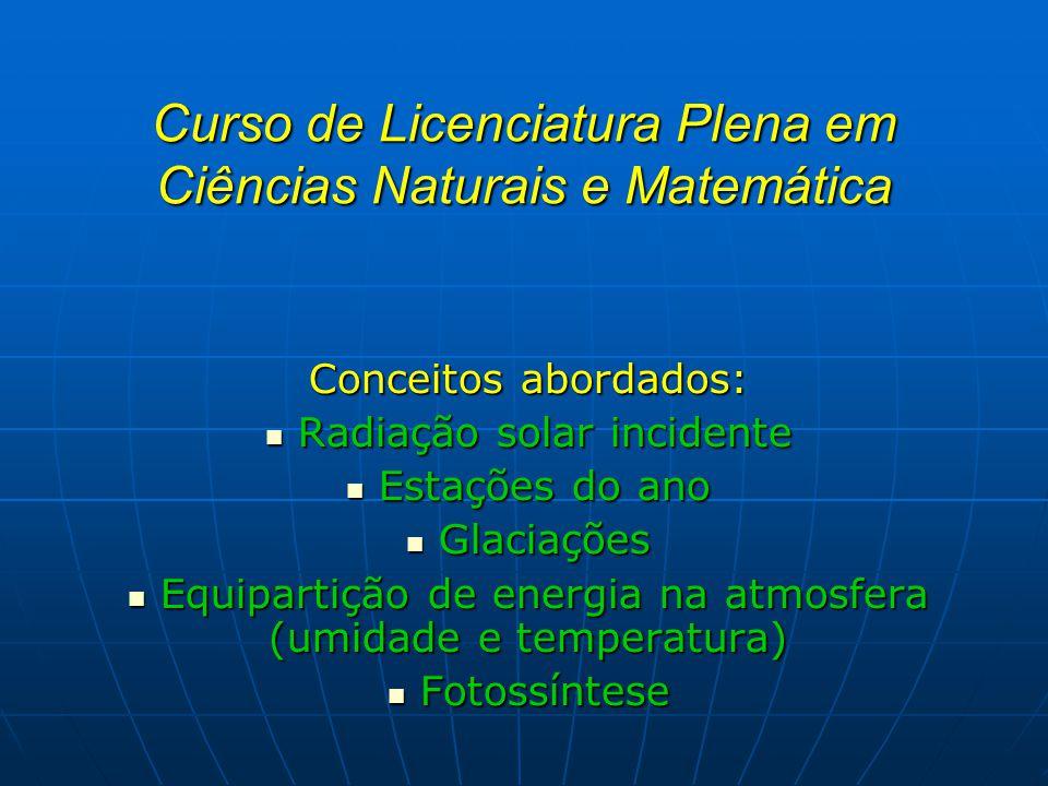 Curso de Licenciatura Plena em Ciências Naturais e Matemática Conceitos abordados: Dinâmica estomatal Dinâmica estomatal Efeito estufa Efeito estufa Ciclos do carbono, nitrogênio e água Ciclos do carbono, nitrogênio e água Efeitos de conversão do uso da terra Efeitos de conversão do uso da terra