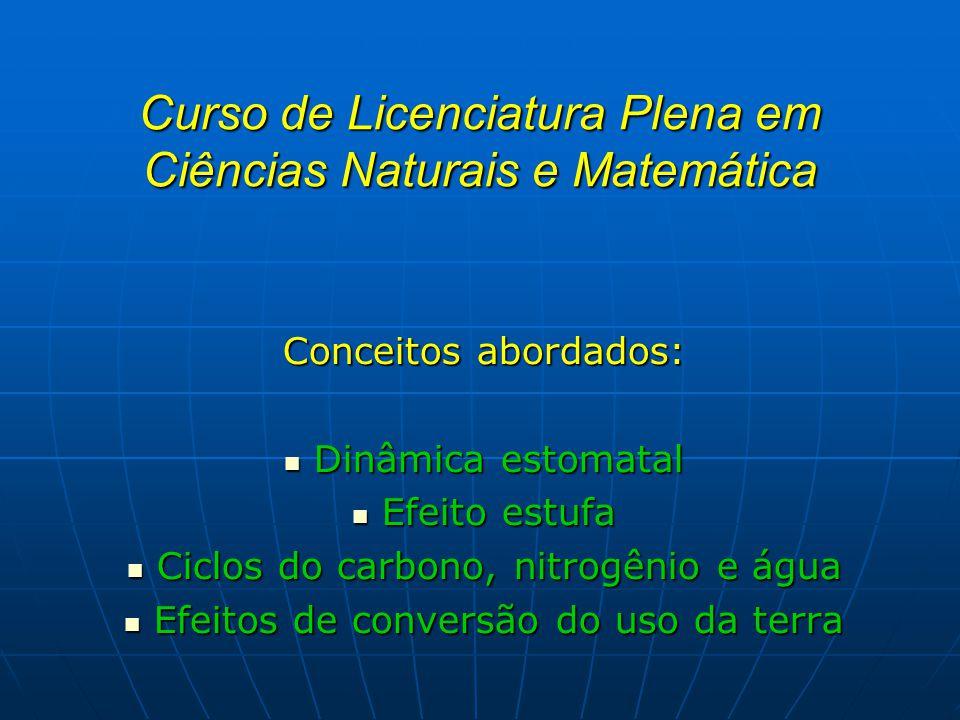 Curso de Licenciatura Plena em Ciências Naturais e Matemática Conceitos abordados: Dinâmica estomatal Dinâmica estomatal Efeito estufa Efeito estufa C