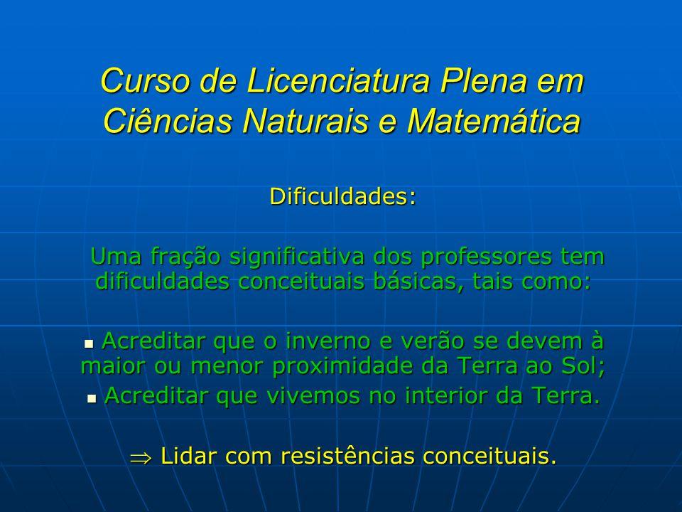 Curso de Licenciatura Plena em Ciências Naturais e Matemática Dificuldades: Uma fração significativa dos professores tem dificuldades conceituais bási