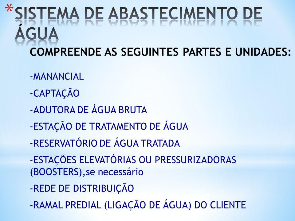 COMPREENDE AS SEGUINTES PARTES E UNIDADES: -MANANCIAL -CAPTAÇÃO -ADUTORA DE ÁGUA BRUTA -ESTAÇÃO DE TRATAMENTO DE ÁGUA -RESERVATÓRIO DE ÁGUA TRATADA -E
