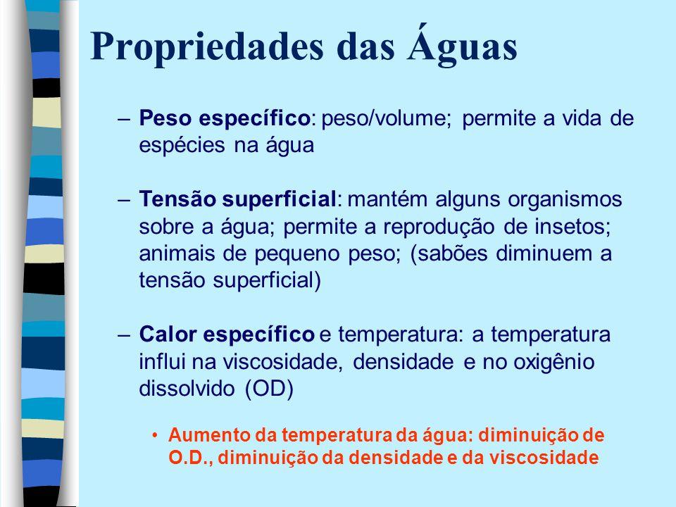 Propriedades das Águas –Peso específico: peso/volume; permite a vida de espécies na água –Tensão superficial: mantém alguns organismos sobre a água; p