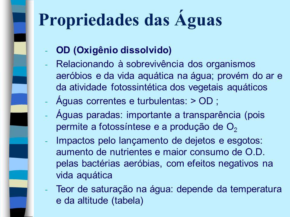 Propriedades das Águas - OD (Oxigênio dissolvido) - Relacionando à sobrevivência dos organismos aeróbios e da vida aquática na água; provém do ar e da