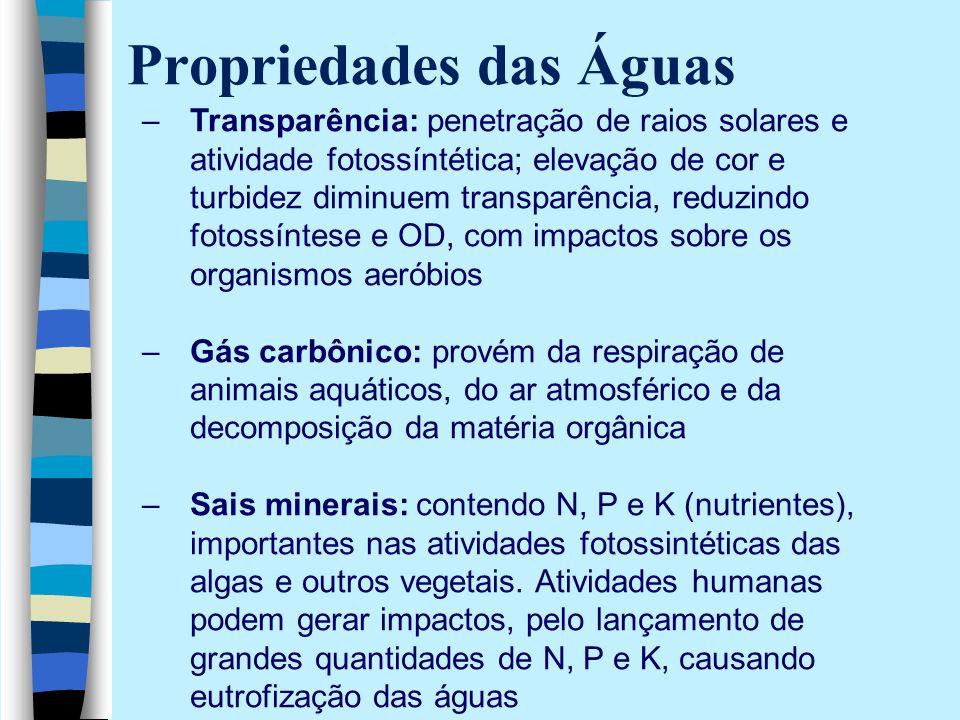 Propriedades das Águas –Transparência: penetração de raios solares e atividade fotossíntética; elevação de cor e turbidez diminuem transparência, redu