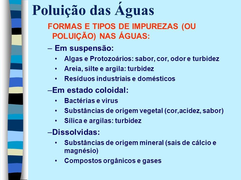 Poluição das Águas FORMAS E TIPOS DE IMPUREZAS (OU POLUIÇÃO) NAS ÁGUAS: –Em suspensão: Algas e Protozoários: sabor, cor, odor e turbidez Areia, silte