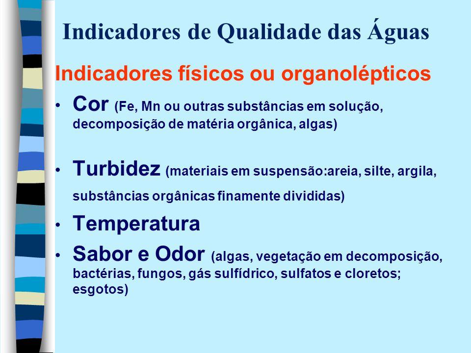 Indicadores de Qualidade das Águas Indicadores físicos ou organolépticos Cor (Fe, Mn ou outras substâncias em solução, decomposição de matéria orgânic