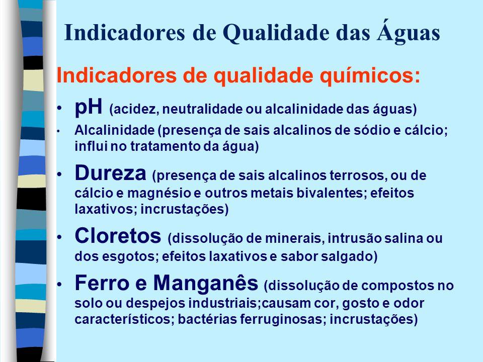 Indicadores de Qualidade das Águas Indicadores de qualidade químicos: pH (acidez, neutralidade ou alcalinidade das águas) Alcalinidade (presença de sa