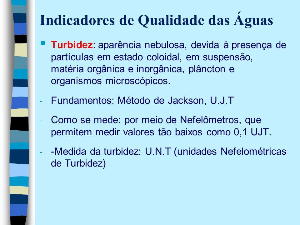  Turbidez: aparência nebulosa, devida à presença de partículas em estado coloidal, em suspensão, matéria orgânica e inorgânica, plâncton e organismos