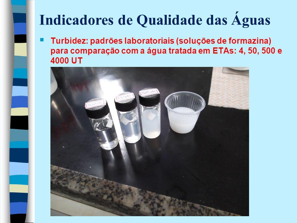  Turbidez: padrões laboratoriais (soluções de formazina) para comparação com a água tratada em ETAs: 4, 50, 500 e 4000 UT Indicadores de Qualidade da