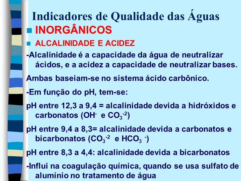 INORGÂNICOS ALCALINIDADE E ACIDEZ -Alcalinidade é a capacidade da água de neutralizar ácidos, e a acidez a capacidade de neutralizar bases. Ambas base