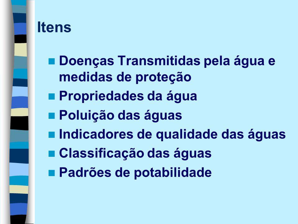 Doenças Transmitidas pela água e medidas de proteção Propriedades da água Poluição das águas Indicadores de qualidade das águas Classificação das água