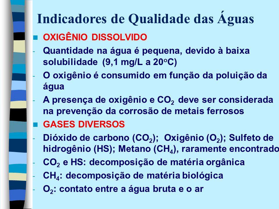 OXIGÊNIO DISSOLVIDO - Quantidade na água é pequena, devido à baixa solubilidade (9,1 mg/L a 20 o C) - O oxigênio é consumido em função da poluição da