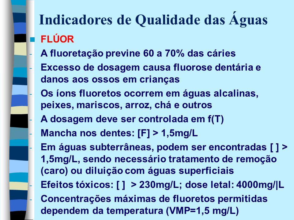 FLÚOR - A fluoretação previne 60 a 70% das cáries - Excesso de dosagem causa fluorose dentária e danos aos ossos em crianças - Os íons fluoretos ocorr