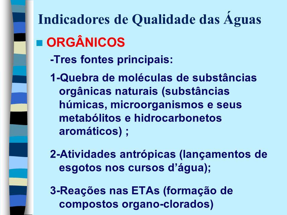 ORGÂNICOS -Tres fontes principais: 1-Quebra de moléculas de substâncias orgânicas naturais (substâncias húmicas, microorganismos e seus metabólitos e