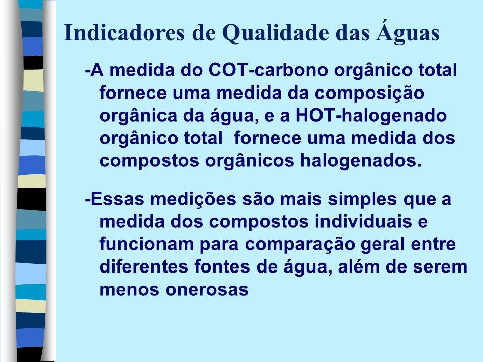 -A medida do COT-carbono orgânico total fornece uma medida da composição orgânica da água, e a HOT-halogenado orgânico total fornece uma medida dos co