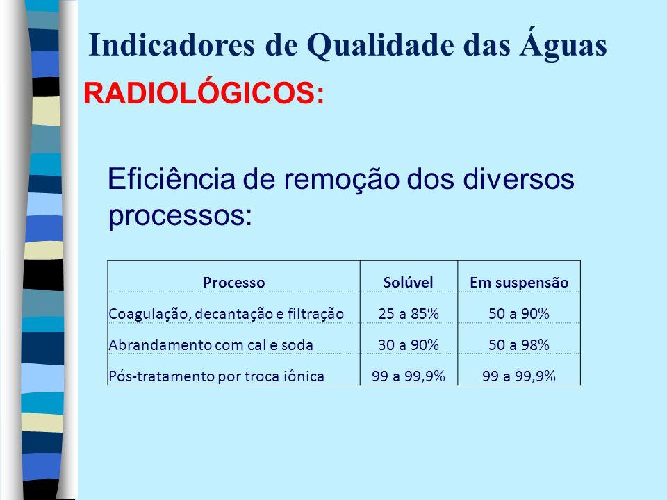 RADIOLÓGICOS: Eficiência de remoção dos diversos processos: ProcessoSolúvelEm suspensão Coagulação, decantação e filtração25 a 85%50 a 90% Abrandament