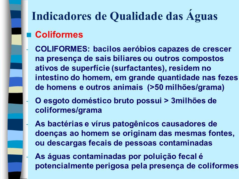 Coliformes - COLIFORMES: bacilos aeróbios capazes de crescer na presença de sais biliares ou outros compostos ativos de superfície (surfactantes), res