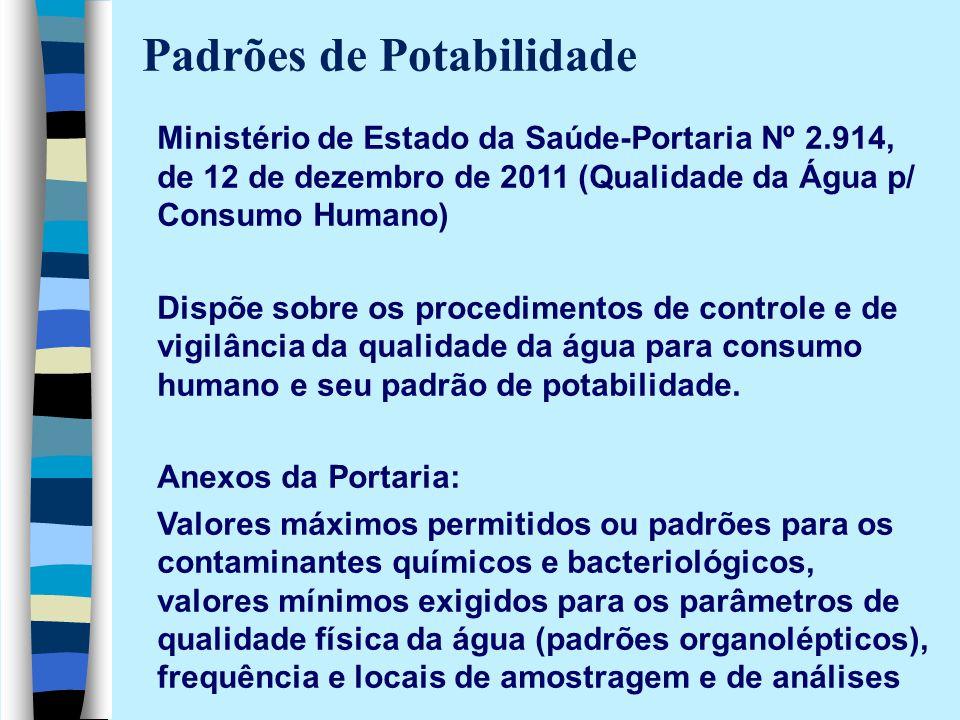 Padrões de Potabilidade Ministério de Estado da Saúde-Portaria Nº 2.914, de 12 de dezembro de 2011 (Qualidade da Água p/ Consumo Humano) Dispõe sobre