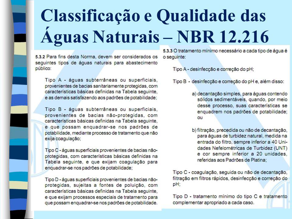 Classificação e Qualidade das Águas Naturais – NBR 12.216