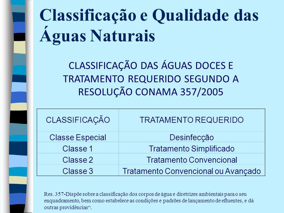 Classificação e Qualidade das Águas Naturais CLASSIFICAÇÃO DAS ÁGUAS DOCES E TRATAMENTO REQUERIDO SEGUNDO A RESOLUÇÃO CONAMA 357/2005 CLASSIFICAÇÃOTRA