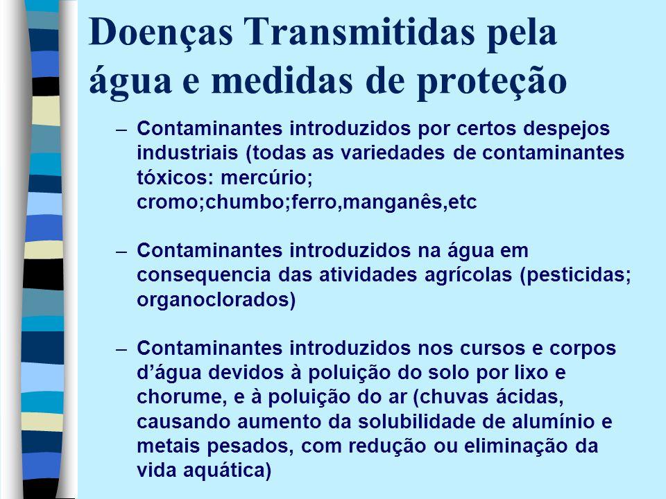 Doenças Transmitidas pela água e medidas de proteção –Contaminantes introduzidos por certos despejos industriais (todas as variedades de contaminantes