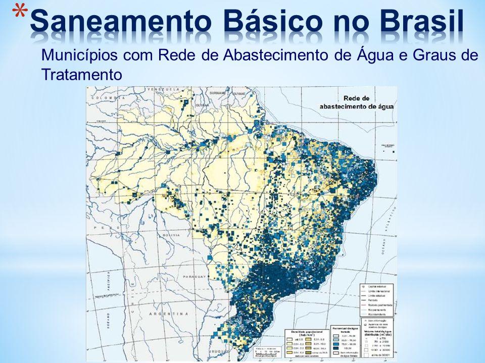 Municípios com Rede de Abastecimento de Água e Graus de Tratamento