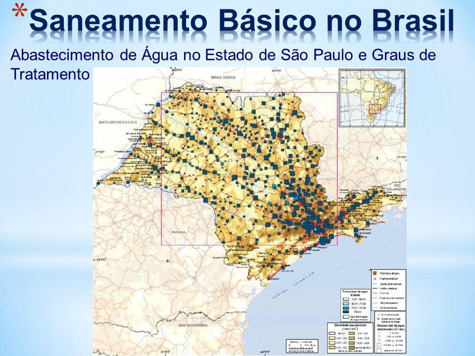 Abastecimento de Água no Estado de São Paulo e Graus de Tratamento