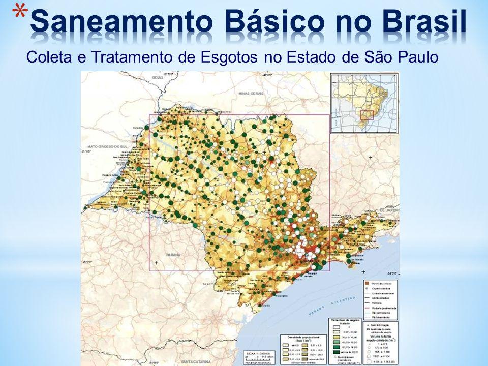 Coleta e Tratamento de Esgotos no Estado de São Paulo