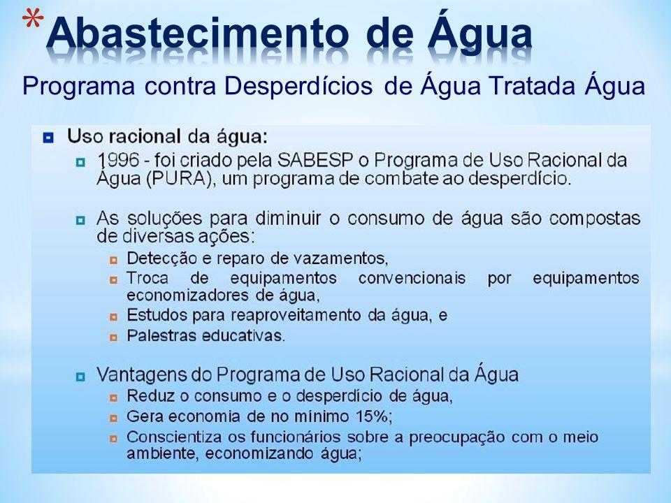 Programa contra Desperdícios de Água Tratada Água