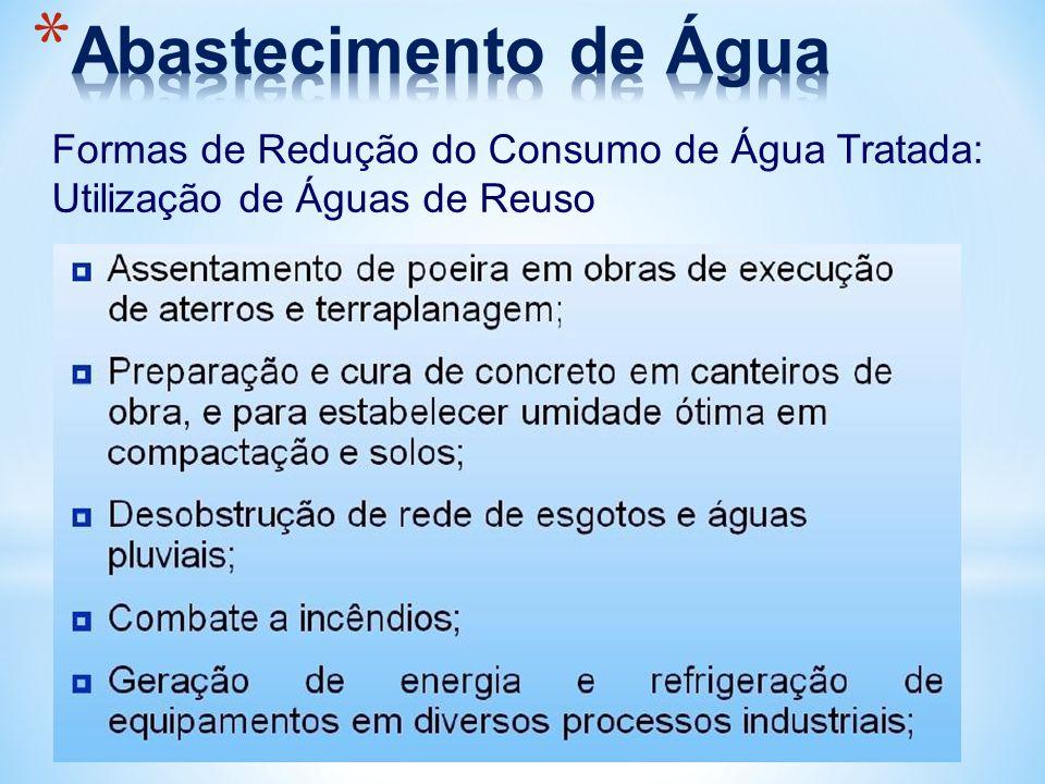 Formas de Redução do Consumo de Água Tratada: Utilização de Águas de Reuso
