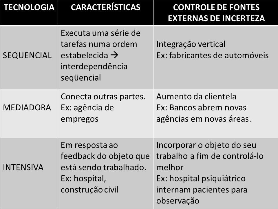 TECNOLOGIACARACTERÍSTICASCONTROLE DE FONTES EXTERNAS DE INCERTEZA SEQUENCIAL Executa uma série de tarefas numa ordem estabelecida  interdependência s